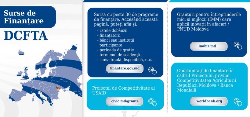 tineri antreprenori moldoveni surse de finantare