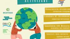 webinare de activizare activeco